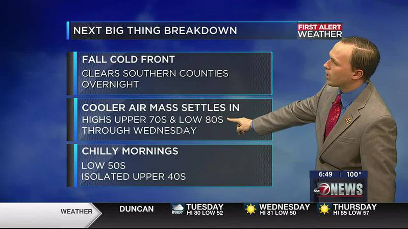 First Alert Weather 6pm