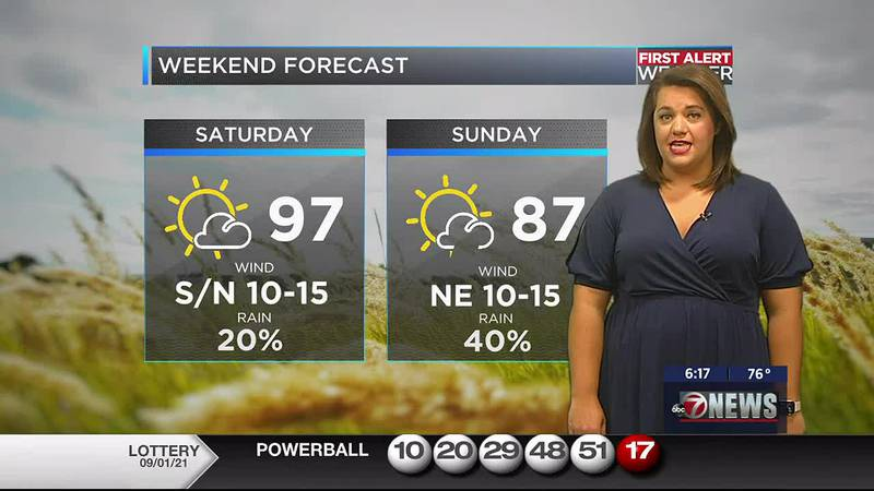 Cooler and rainy weather is on the way for Sunday!