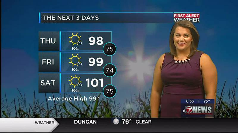 Another hot & humid day!