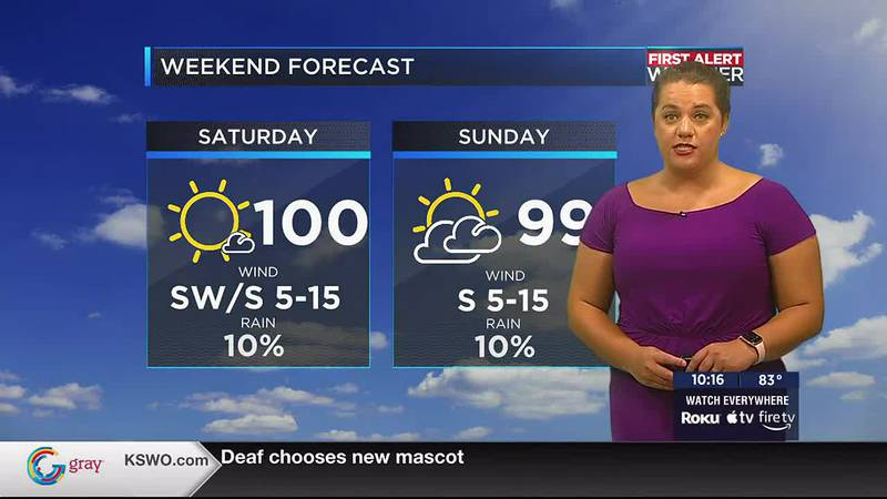 A hot and humid weekend on the way!