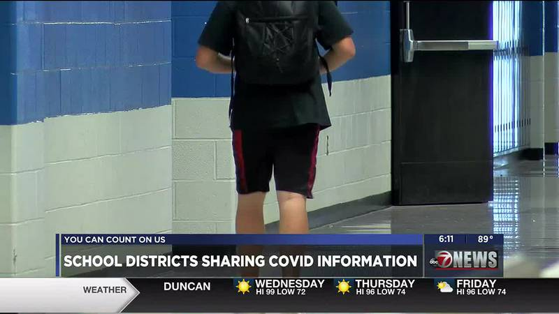 Southwest Oklahoma schools are keeping people informed about Covid cases in the district.
