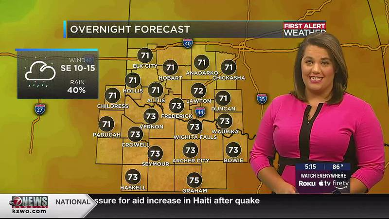 Overnight look for partly cloudy skies isolated rain chances